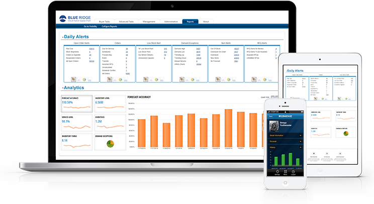Inventory Management, Forecasting, and Planning Optimization Software